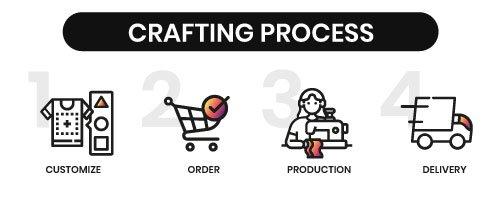 crafting-process-t-shirt-x-shirt